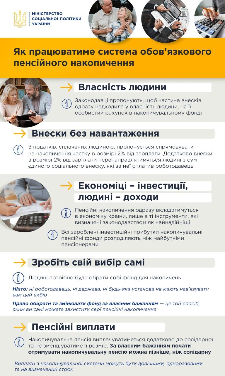 Как можно получить пенсионные накопления до выхода на пенсию дагестан минимальная пенсия