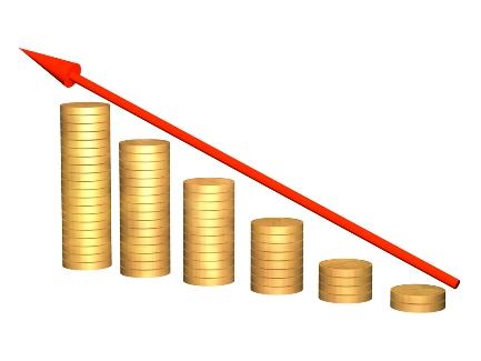 Какие штрафные санкции не влияют на увеличение финрезультата до налогообложения