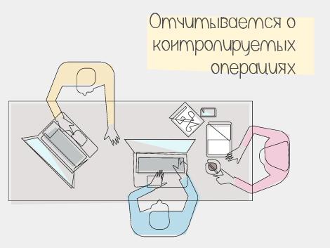Отчитываемся о контролируемых операциях – тема номера издания БУХГАЛТЕР&ЗАКОН №16